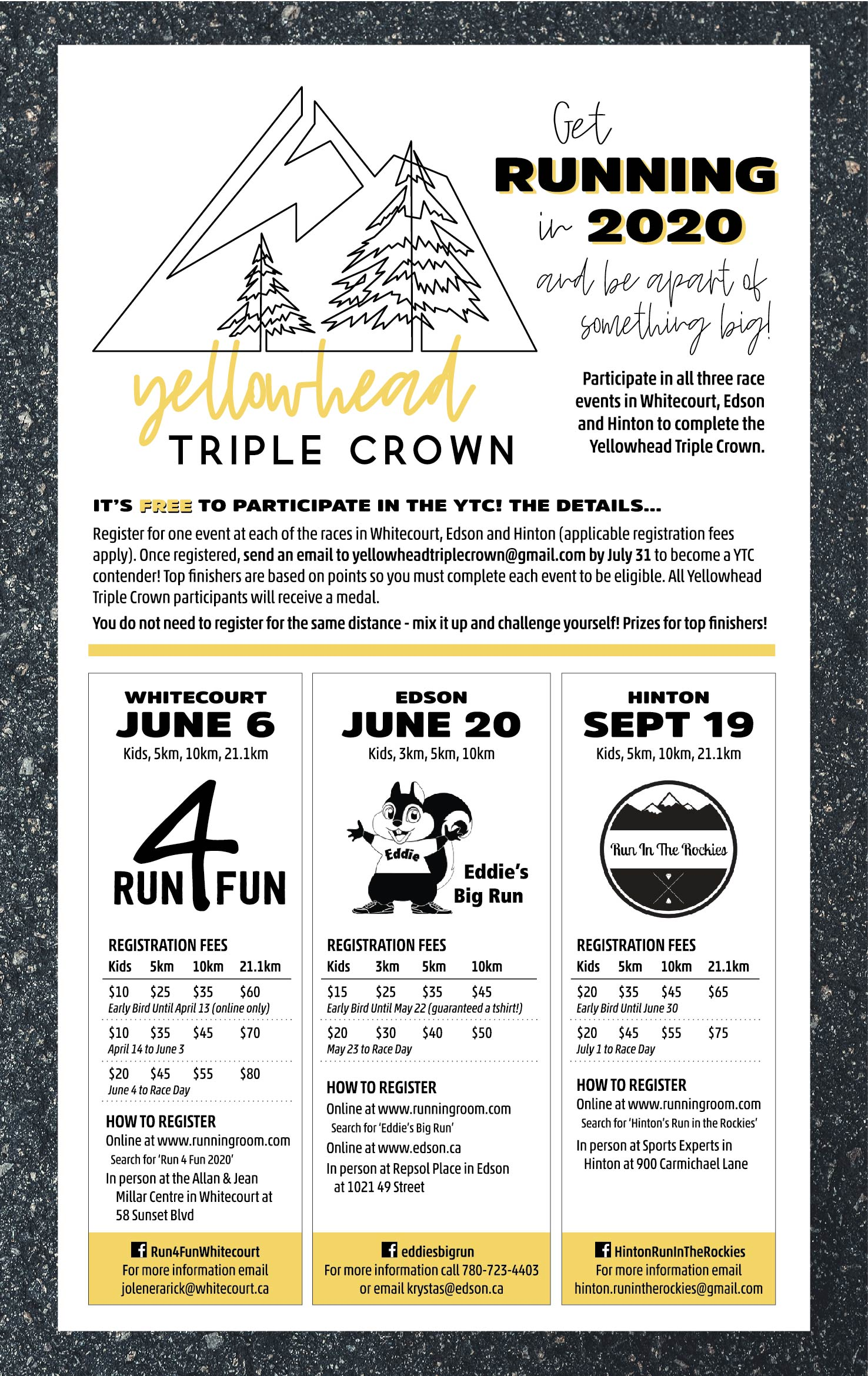 Yellowhead Triple Crown